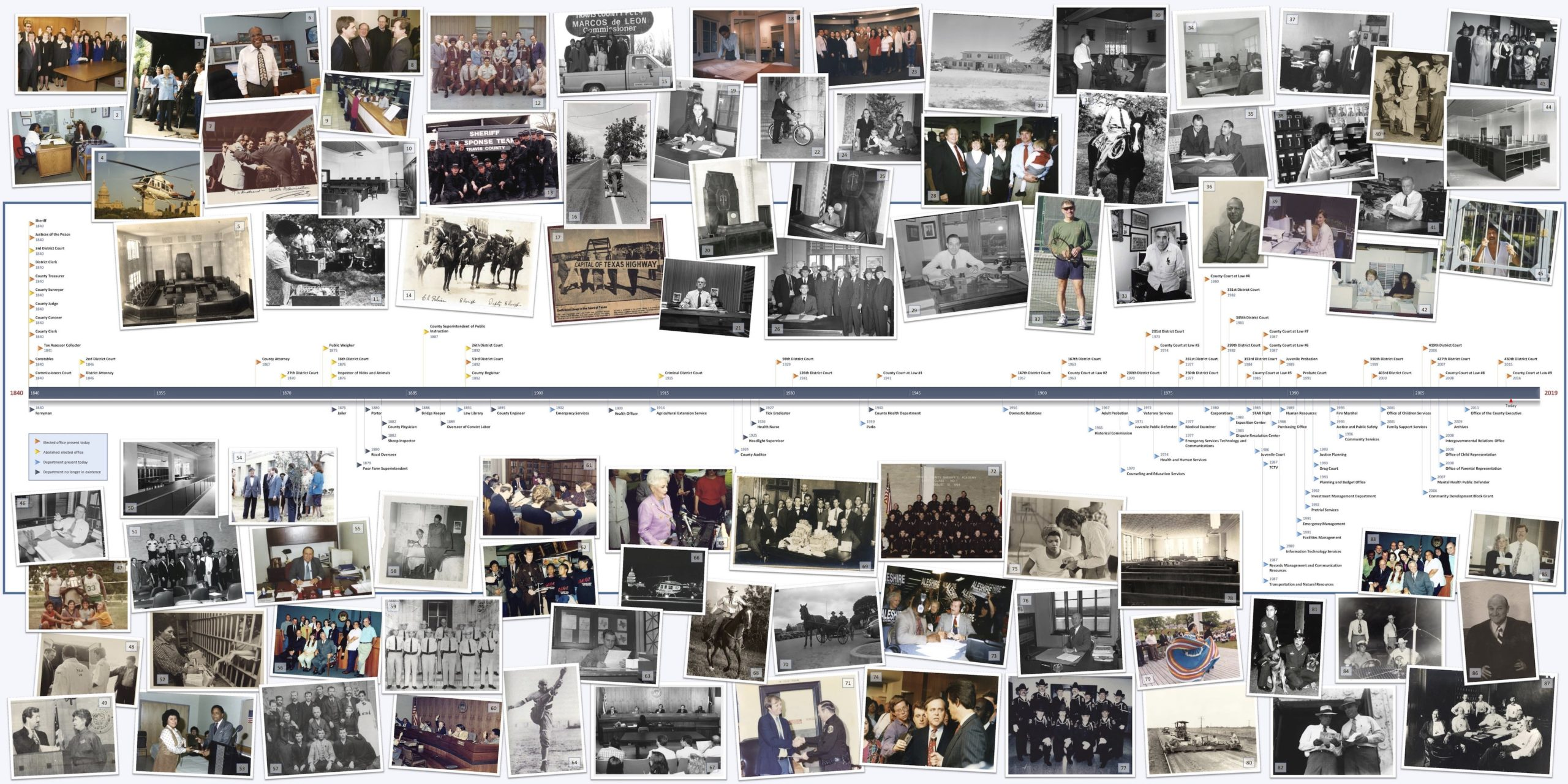 Timeline showing history of Travis County departments with photos