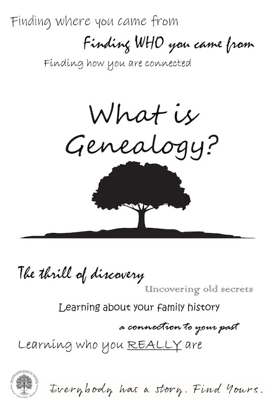 What is genealogy poster
